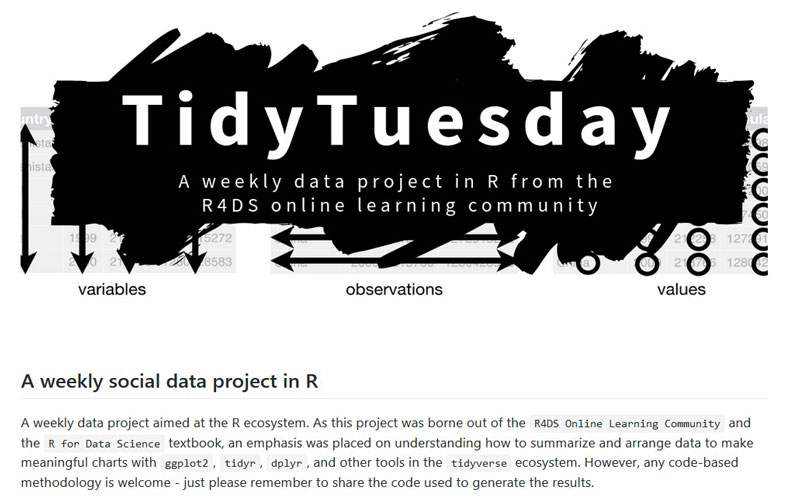 CorrelAid-Data-Meetup with tidytuesday